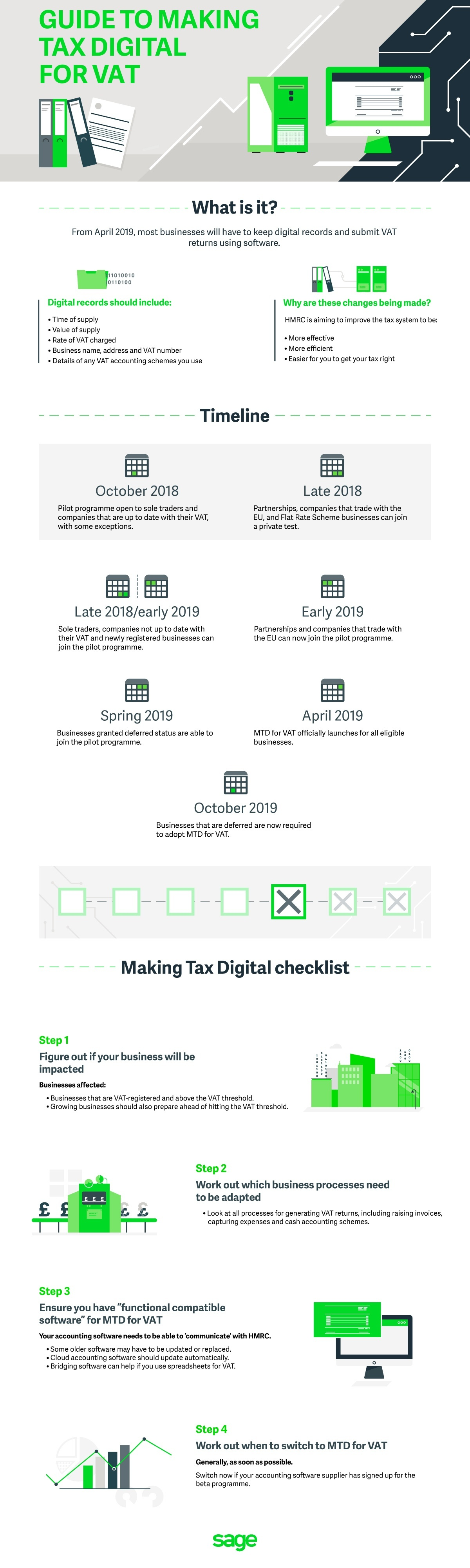MTD for VAT Checklist