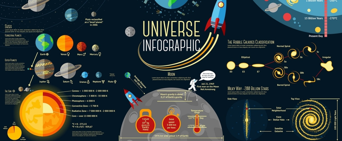 How to Use Infographics to Get Your Message Across