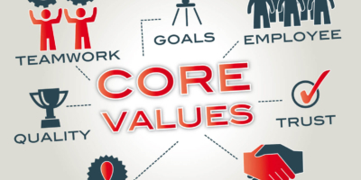 Communicating Core Values