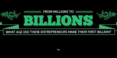 Millionaires to Billionaires