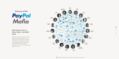 The Ventures of the PayPal Mafia