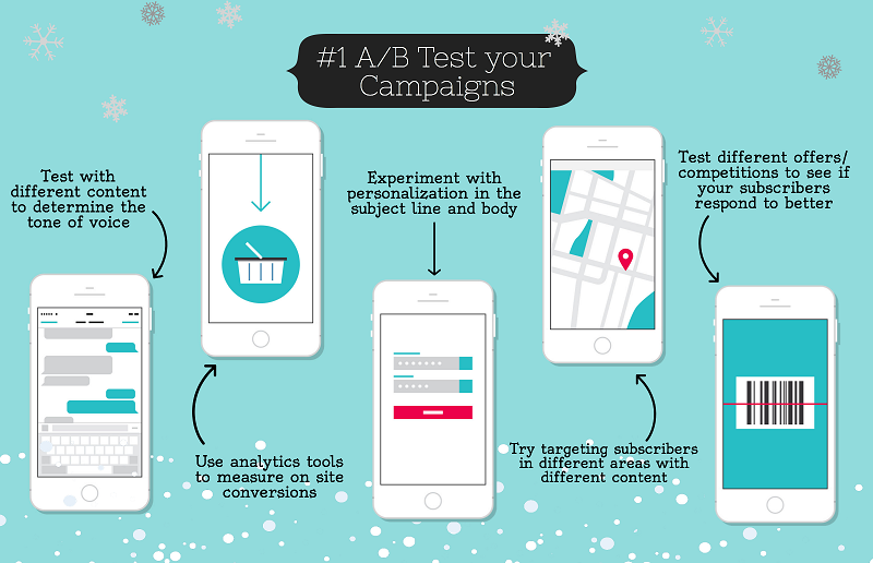 A/B test your campaigns
